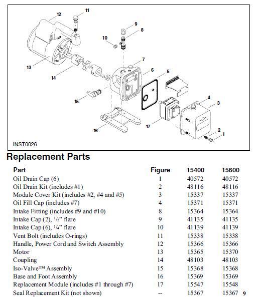 Robinair Vacuum Pump Parts List