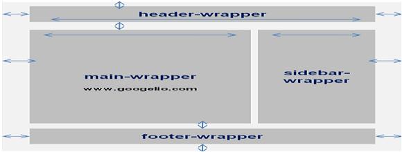 cara mengatur lebar template blog di blogspot