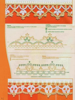 Bicos de Crochê Com Gráfico 37 e 38 - Barradinhos - Coleção Bordados Modernos