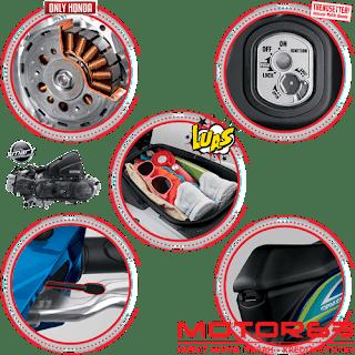Fitur dan Spesifikasi Honda BeAT eSP CW Sporty FI