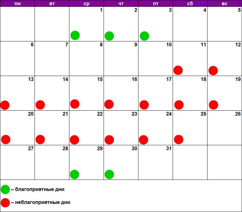 Лунный календарь чистки лица август 2018