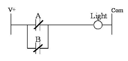 FREE PLC LADDER LOGIC LEARNING: (4) LADDER LOGIC Part 2