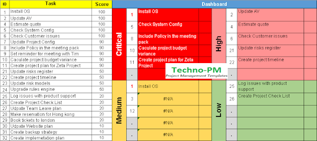 task priority matrix excel template