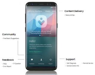 Galaxy S8 Problems