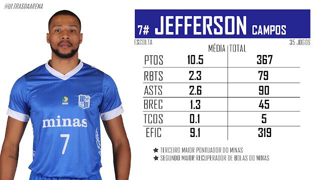 Números de Jefferson Campos no NBB 10 [Ultras da Arena]