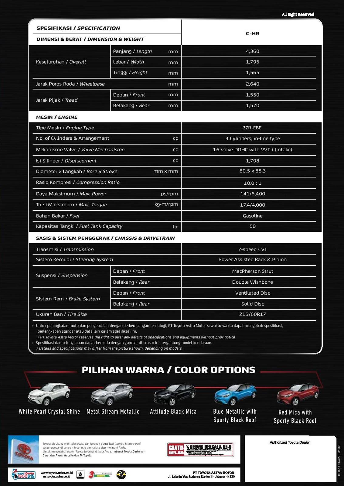 harga dan kredit Toyota C-HR Pekanbaru Riau