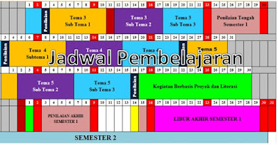 Jadwal Pelajaran Kurikulum 2013 Kelas 5 SD/ MI Format Excel