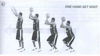 Pengertian Shooting Dalam Bola Basket Dan Faktor Yang Mempengaruhi Menembak Serta Teknik Dasar Kebugaran Dan Jasmani