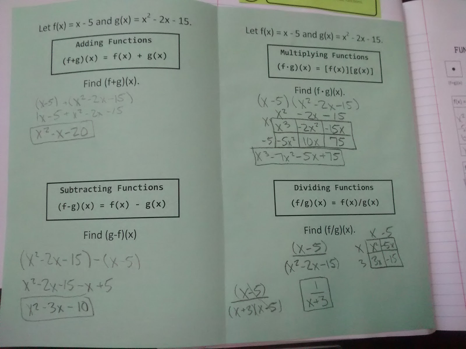 Math Love Operations With Functions Notes And Practice Activity