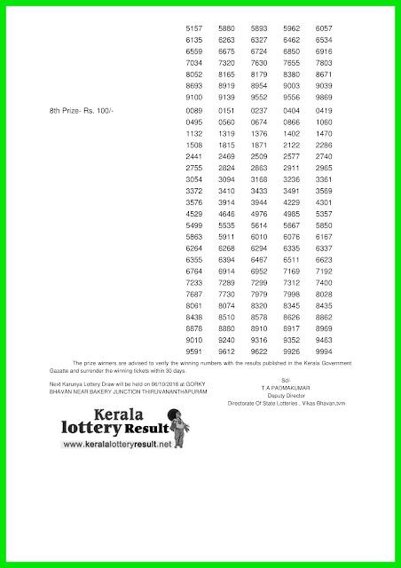 "Kerala Lottery Result; 29-09-2018 Karunya Lottery Results ""KR-364"""
