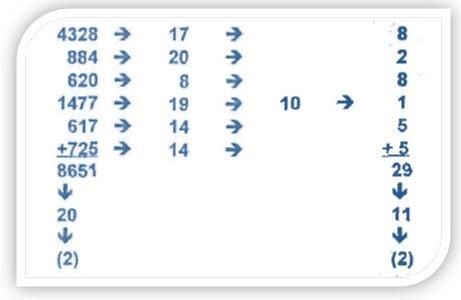maths tricks, mathemagics workbook, mathemagics , maths games ,math magician, mathematics tricks, fast math,magical maths, mathematics easy tricks,math magician multiplication,math magician addition,oswego math magician,math magician division, mathmagition, oswego math magician,cool math,cool math games,hooda math,math playground,reflex math, math magic tricks, mathematics easy tricks,number magic tricks,math trick questions,magical maths,maths tricks for kids,simple maths tricks,mental math tricks,multiplication tricks,vedic maths pdf,easy maths tricks,math help,math facts,math sites,mathematics tricks in hindi