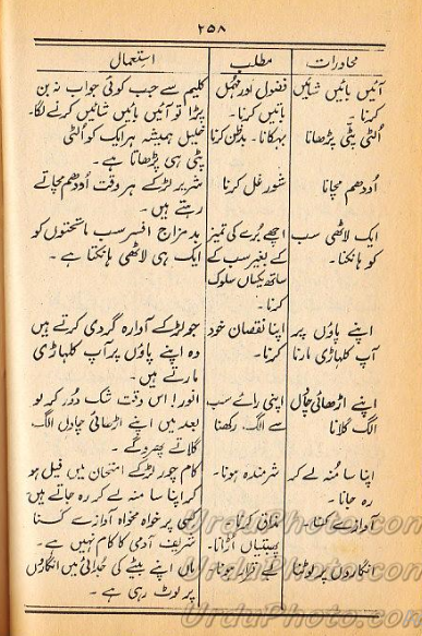 Urdu grammar online: muhawra alif