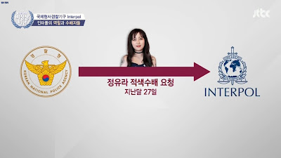 interpol red notice corruption scandal south korea jtbc