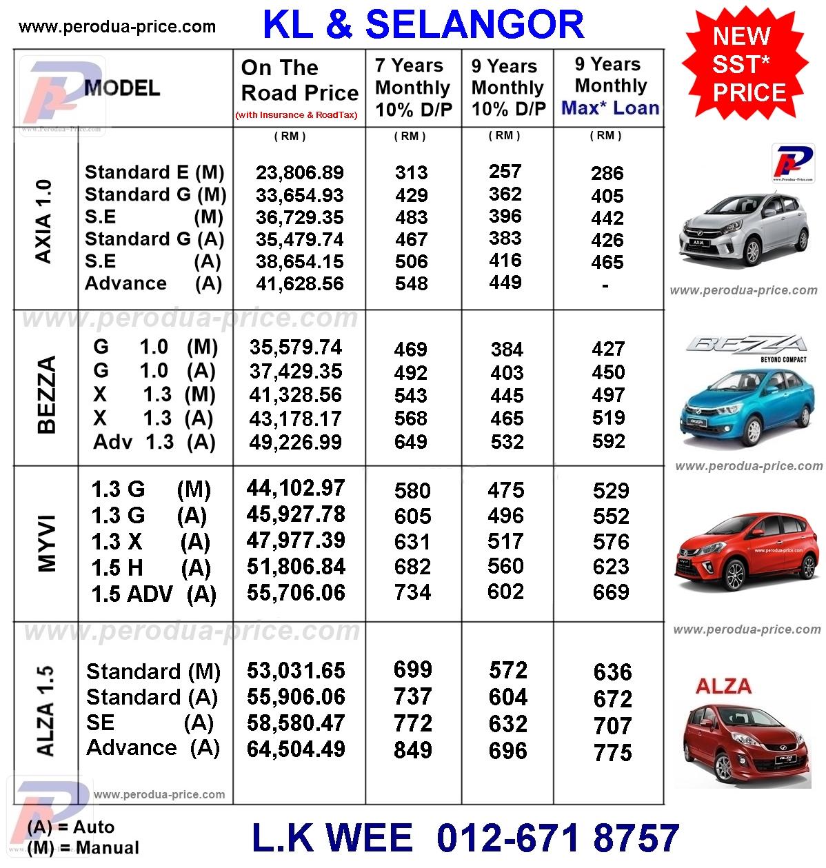 Perodua Promotion - Call 012-671 8757