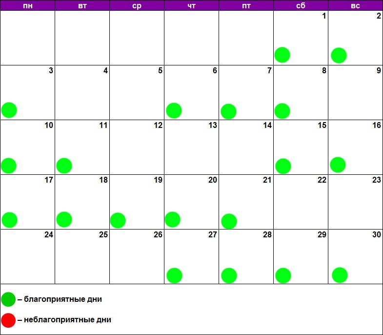 Лунный календарь наращивания сентябрь 2018