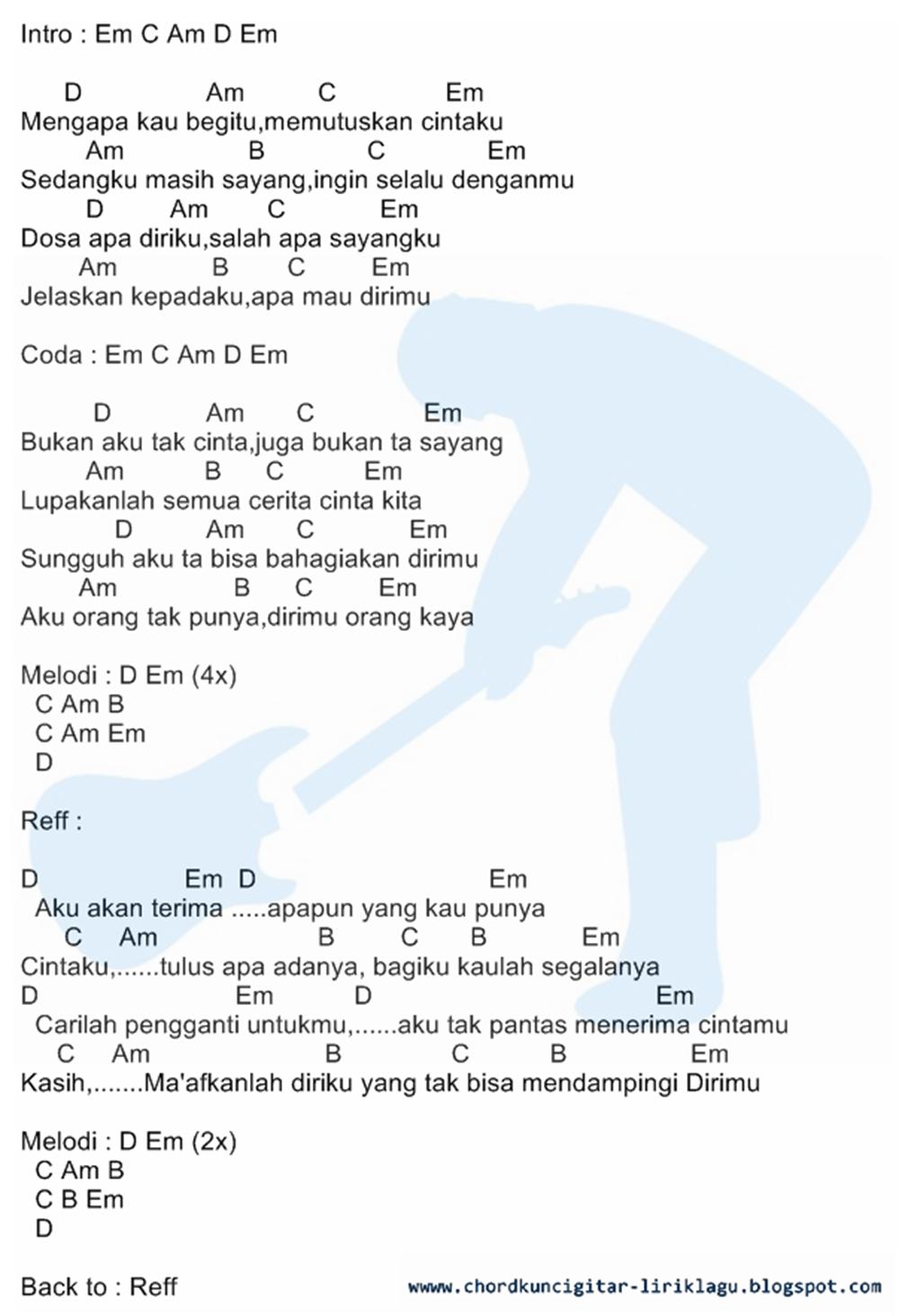Chord Lagu Salah Apa Aku Dari D