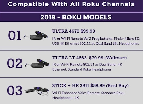 2019 Roku Models Guide