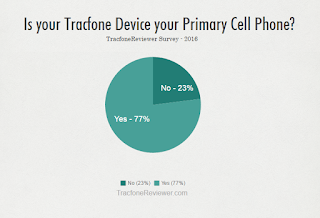 tracfone survey