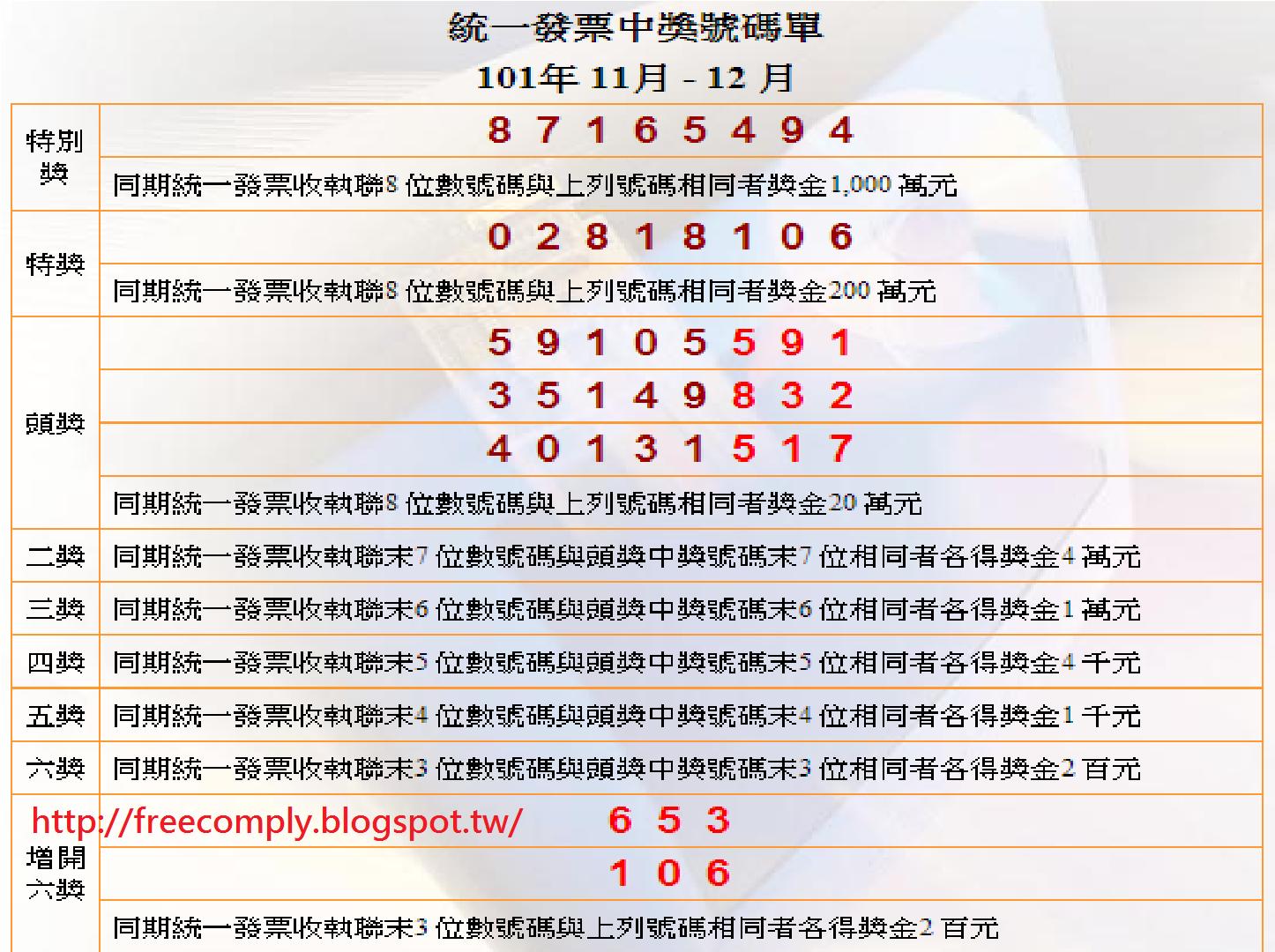 免費軟體資訊: 2012 統一發票對獎號碼 101年11~12月