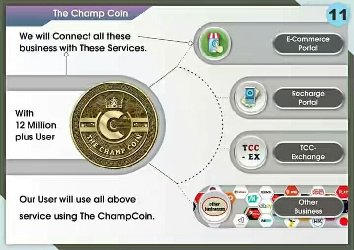tcc cryptocurrency price