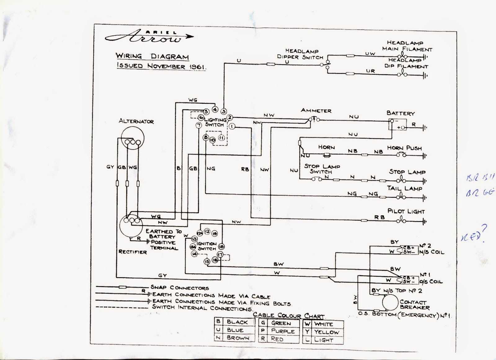 Bsa A10 Super Rocket Wiring Diagram | hobbiesxstyle