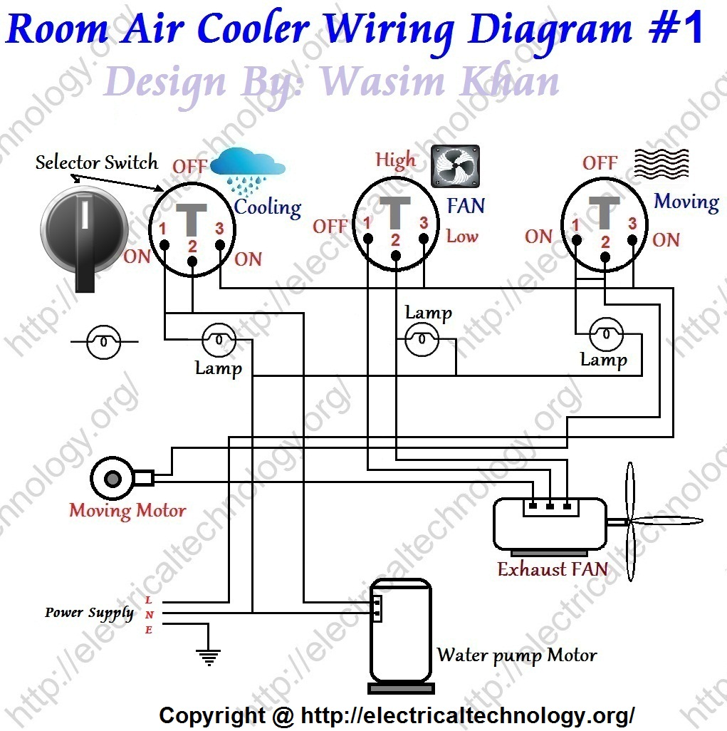 Room Air Cooler Wiring Diagram # 1 | Electrical Technology