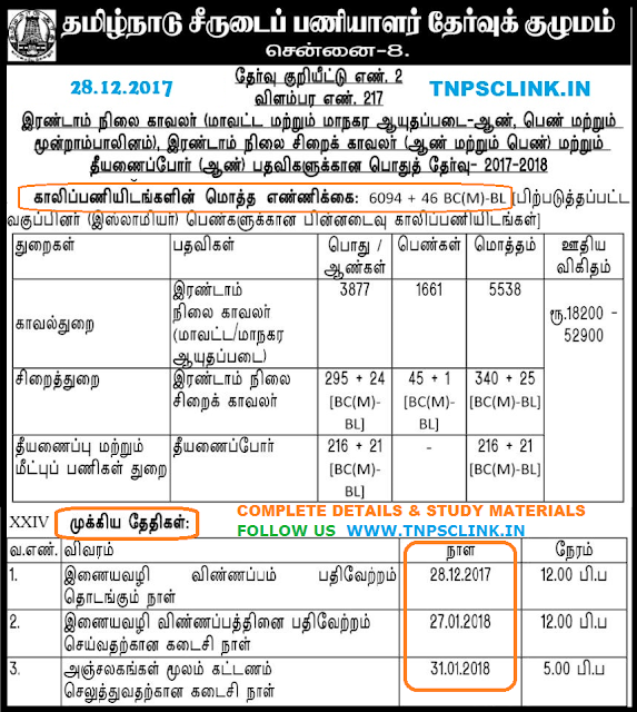 TN Police Exam 2018 Study Materials, Model Questions Answers - Download as PDF