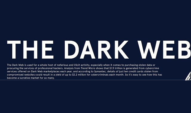 The Dark Web and its Secrets