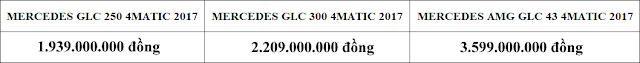 Bảng so sanh giá xe Mercedes GLC 250 4MATIC 2017 tại Mercedes Trường Chinh
