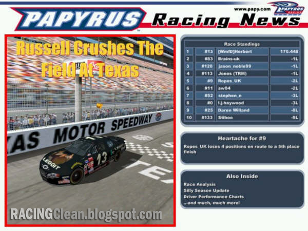 One of my best wins at the Texas Motor Speedway in a League Race