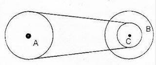 contoh soal hubungan antar roda