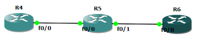 Тестовая сеть для запуска протокола IGRP