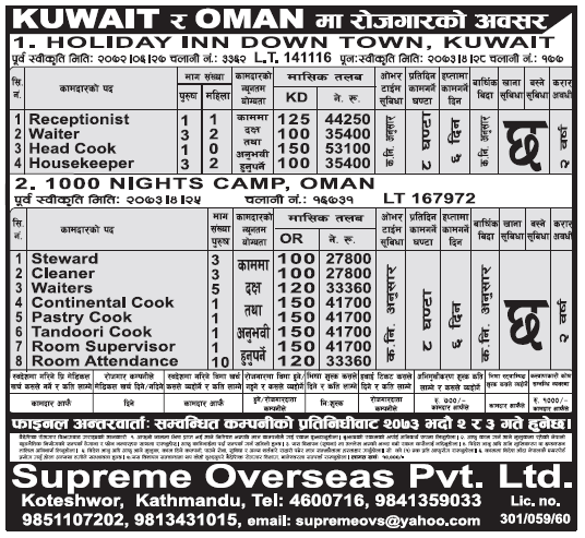 Jobs in Kuwait and Oman for Nepali candidates, Salary Rs 53,100