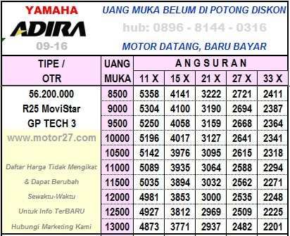 Yamaha-R25-gp-Daftar-Harga-Adira-0916