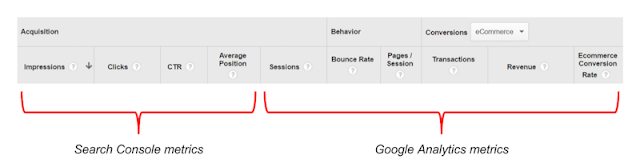 Search Console reports in Google Analytics (GA)