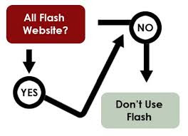 """why Flash should be avoided """