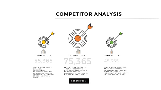 Free PowerPoint Templates for Infographic Competitor Analysis Presentation Slide 5