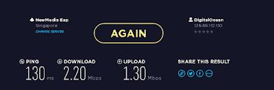 Speed AKun SSh Premium