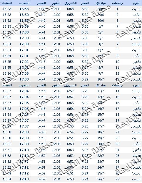 إمساكية رمضان 2014 الموافق 1435 أستراليا,سيدنى-إمساكية رمضان 2014 استراليا-إمساكية رمضان 2014  سيدنى-Ramadan-Ramadan timetable-Ramadan timetable Australia,Sydney
