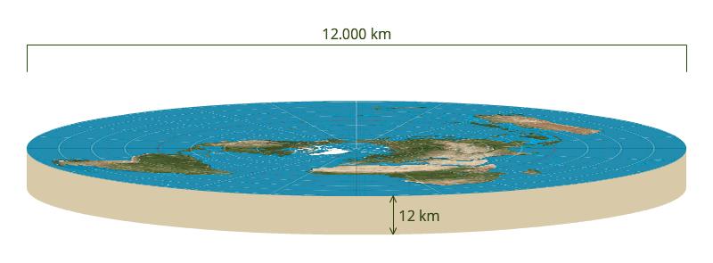 Una Tierra plana