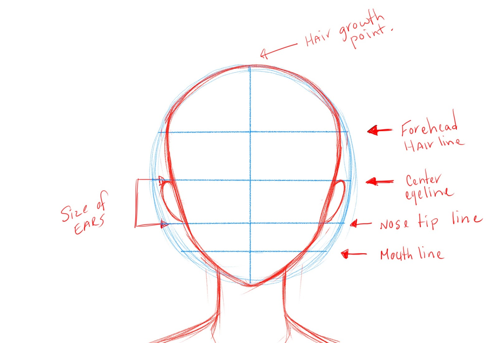How To Draw Anime Manga Face Step 3