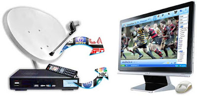 PC TV Software