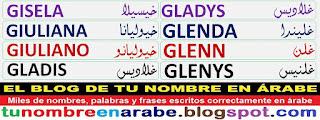 imagenes de tatuajes con nombres: Gladus Glenda Glenn Glenys