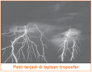 Lapisan trosposfer sebagai tempat terjadinya petir