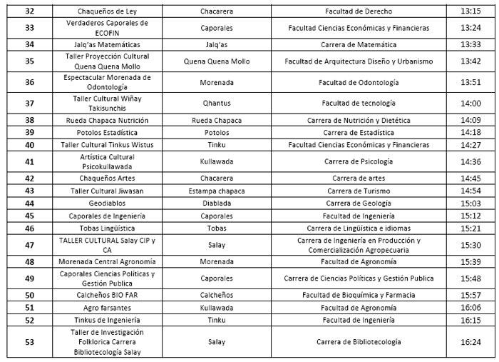 Rol de Ingreso Entrada Folklórica Universitaria UMSA 2018