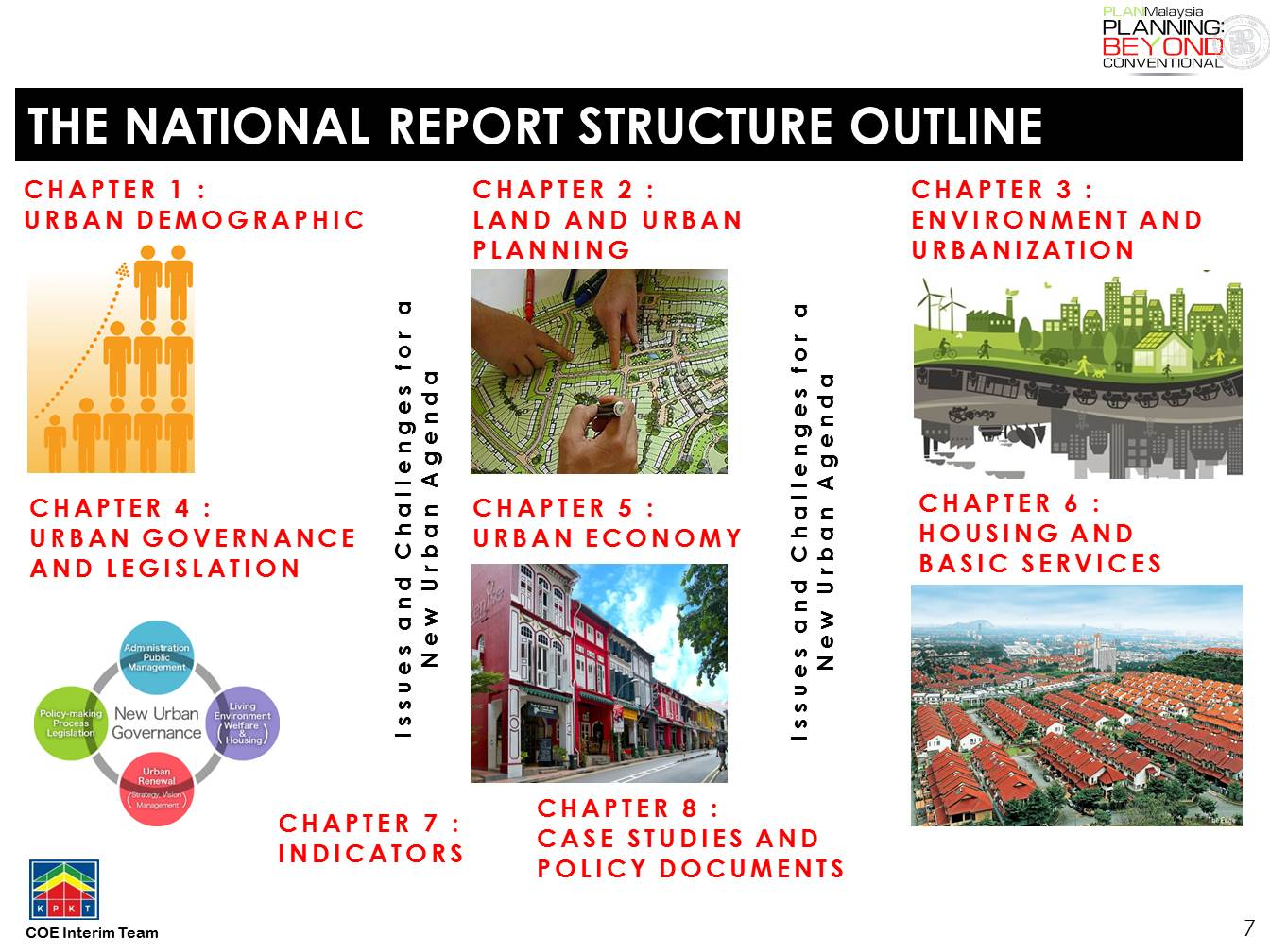 urban development process in malaysia For example, the 11th malaysia plan (2016-2020) has an urban policy strategy  that calls for compact cities, transit-oriented development, good.