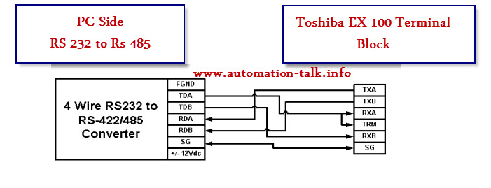 toshiba cable diagram for ex100 200 plc 39 s automation. Black Bedroom Furniture Sets. Home Design Ideas
