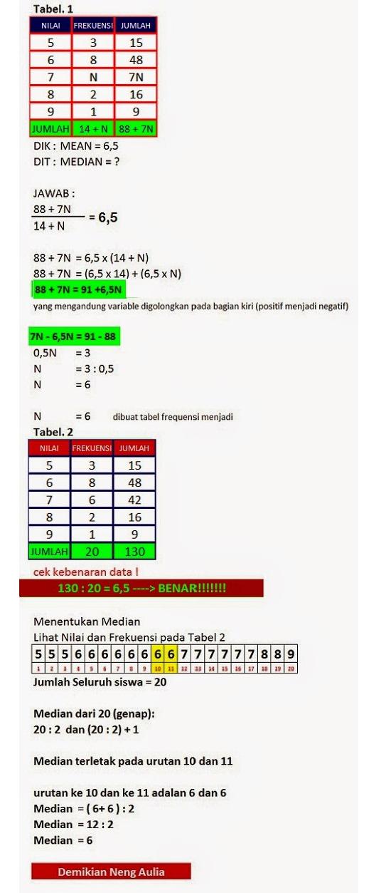 Cara Mencari Median Di Excel : mencari, median, excel, Median, Modus, Tingkat, Dasar, GuruKATRO