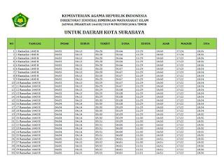 Jаdwаl Imѕаkіуаh Ramadhan 2019 (1440 H) Surabaya