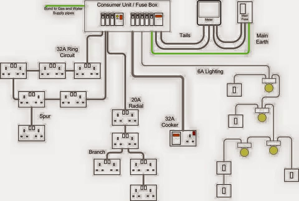 Electrical Engineering World: Typical House Wiring Diagram